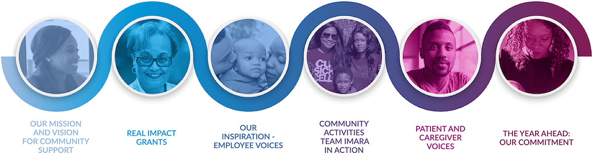 Our mission and vision for community support. Real Impact Grants. Our Inspiration - Employee Voices. Community Activities Team Imara in Action. Patient and Caregiver Voices. The Year Ahead: Our Commitment.